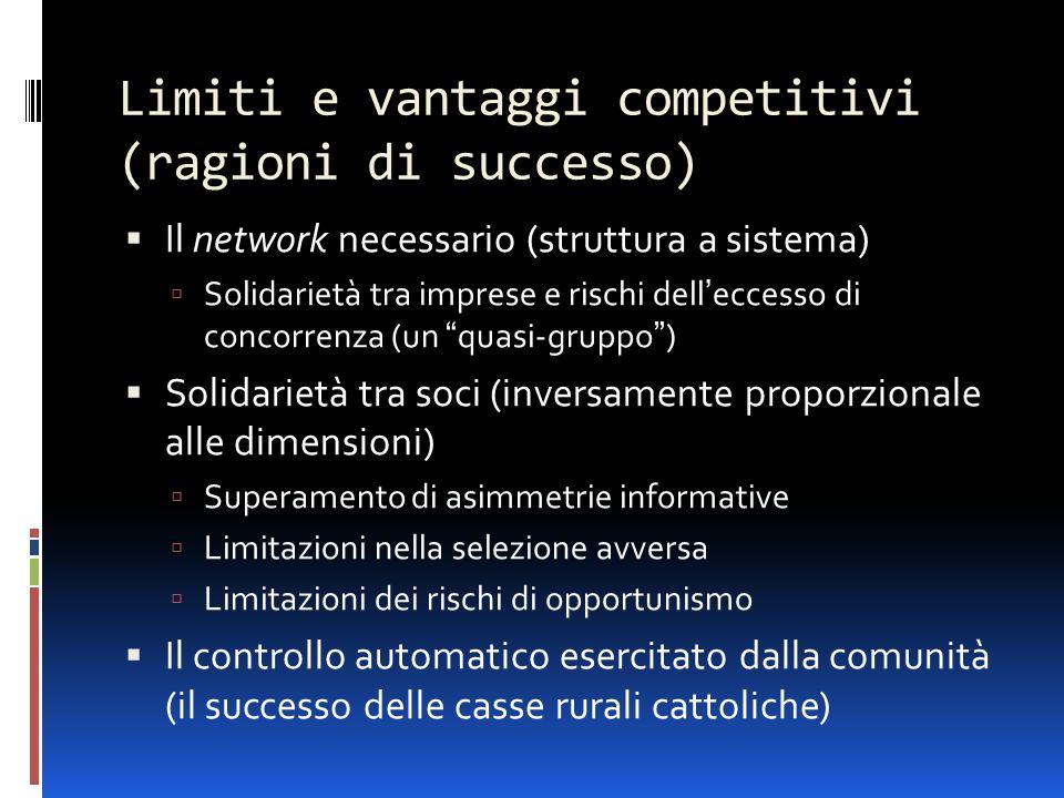 Limiti e vantaggi competitivi (ragioni di successo)  Il network necessario (struttura a sistema)  Solidarietà tra imprese e rischi dell'eccesso di c