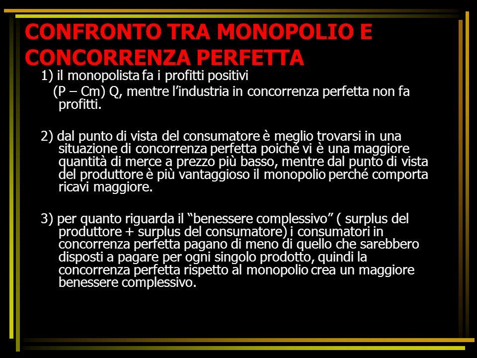 CONFRONTO TRA MONOPOLIO E CONCORRENZA PERFETTA 1) il monopolista fa i profitti positivi (P – Cm) Q, mentre l'industria in concorrenza perfetta non fa