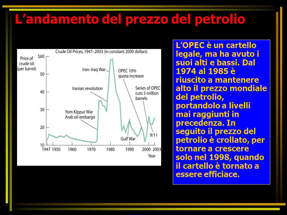 L'andamento del prezzo del petrolio L'OPEC è un cartello legale, ma ha avuto i suoi alti e bassi. Dal 1974 al 1985 è riuscito a mantenere alto il prez