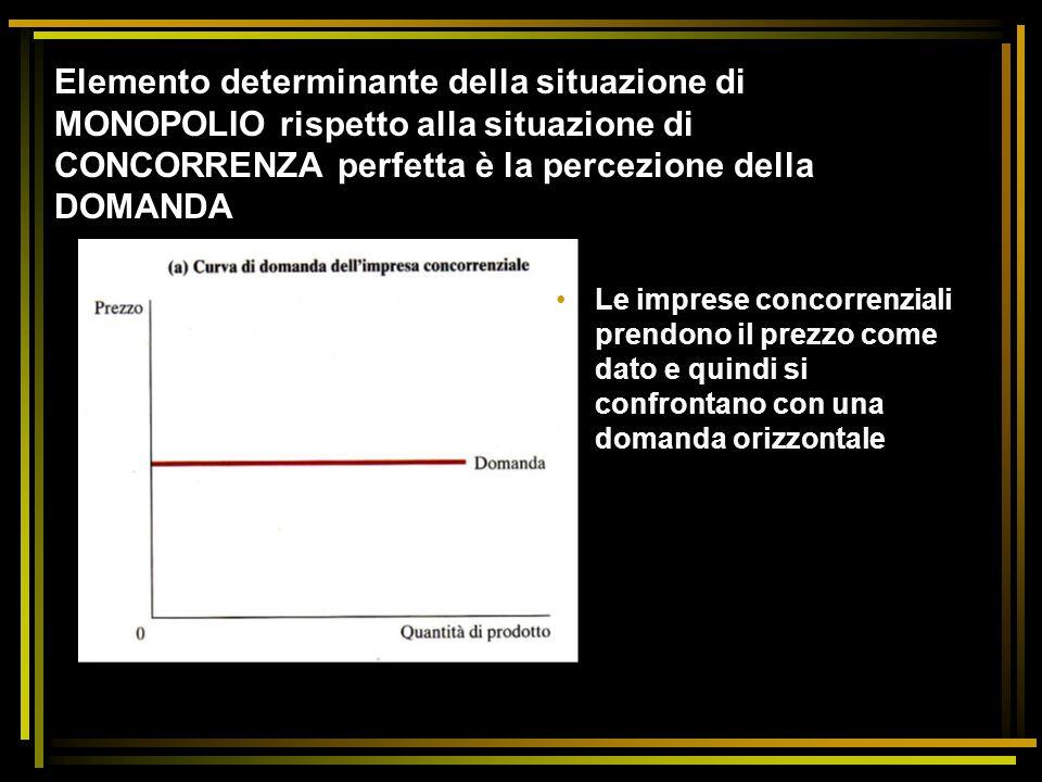 Elemento determinante della situazione di MONOPOLIO rispetto alla situazione di CONCORRENZA perfetta è la percezione della DOMANDA Le imprese concorre
