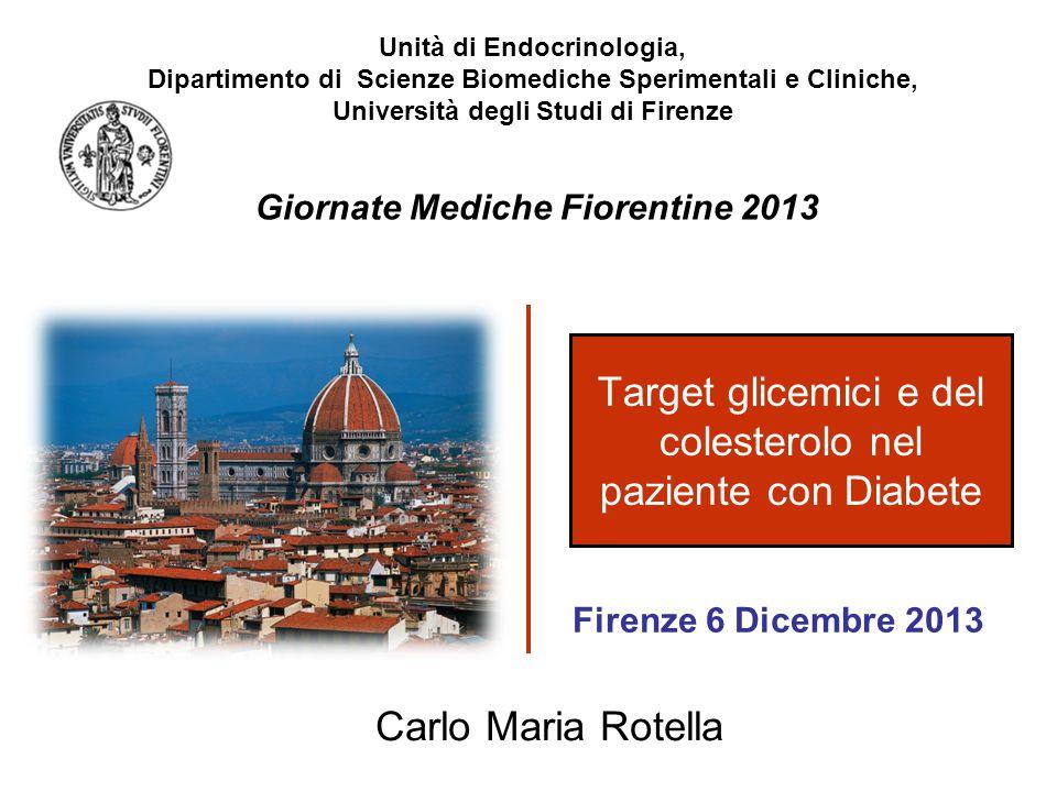 Decremento HbA1C % Metformina1.5 TZDs0.8-1.0 Sulfaniluree1.5 Glinidi1-1.5 Inibitori α-glucosidasi 0.5-0.8 Analoghi del GLP-1 1 Inibitori DPPIV0.6-1 Insulina1.5-2.5 Terapia antidiabetica, efficacia & rischio ipoglicemie