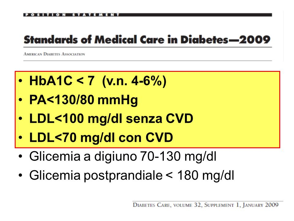 UKPDS: Monitoraggio Post-Trial 880 Standard 2,118 Sulfonilurea/Insulina 279 Metformina 19972002 Clinica Questionario 2007 379 Standard 1,010 Sulfonilurea/Insulina 136 Metformina P P Persi al follow-up 3.5% (146) Età media 62±8 anni