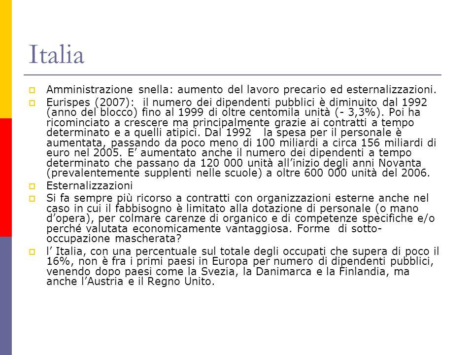 Italia  Amministrazione snella: aumento del lavoro precario ed esternalizzazioni.  Eurispes (2007): il numero dei dipendenti pubblici è diminuito da