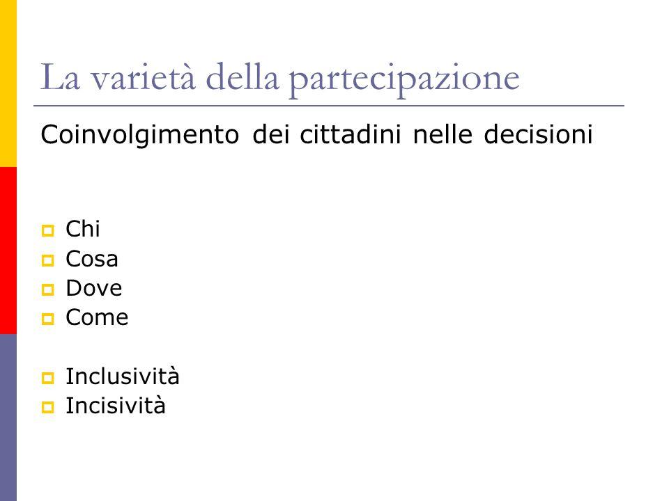 La varietà della partecipazione Coinvolgimento dei cittadini nelle decisioni  Chi  Cosa  Dove  Come  Inclusività  Incisività