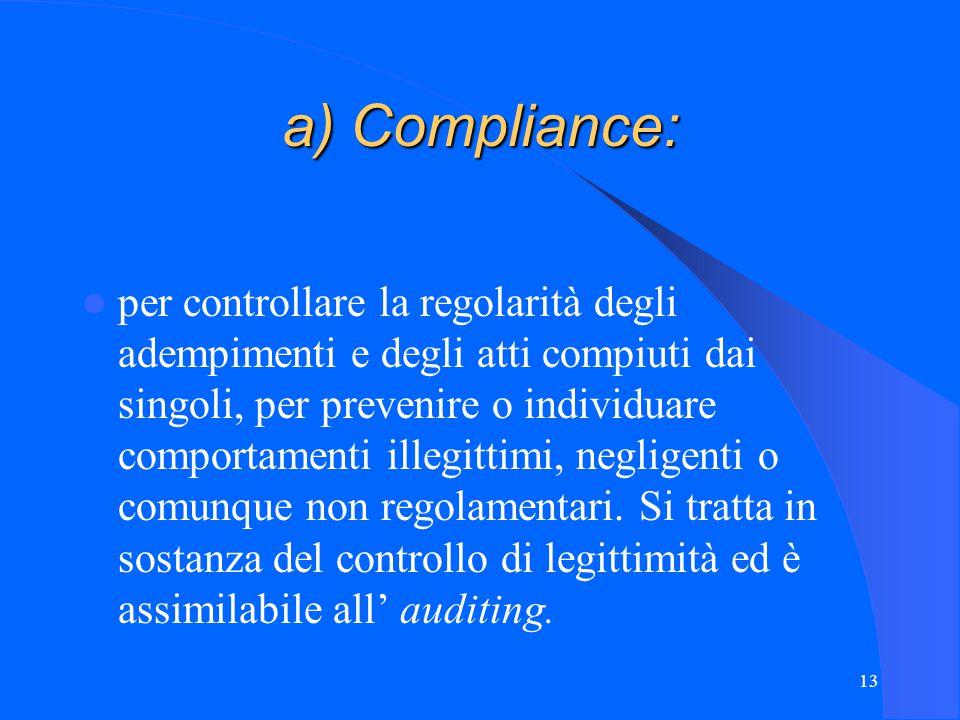 13 a) Compliance: per controllare la regolarità degli adempimenti e degli atti compiuti dai singoli, per prevenire o individuare comportamenti illegittimi, negligenti o comunque non regolamentari.