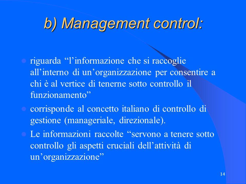 14 b) Management control: riguarda l'informazione che si raccoglie all'interno di un'organizzazione per consentire a chi è al vertice di tenerne sotto controllo il funzionamento corrisponde al concetto italiano di controllo di gestione (manageriale, direzionale).