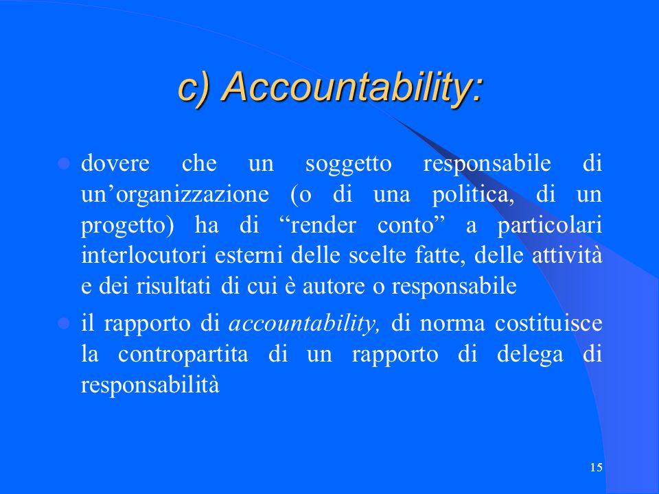 15 c) Accountability: dovere che un soggetto responsabile di un'organizzazione (o di una politica, di un progetto) ha di render conto a particolari interlocutori esterni delle scelte fatte, delle attività e dei risultati di cui è autore o responsabile il rapporto di accountability, di norma costituisce la contropartita di un rapporto di delega di responsabilità