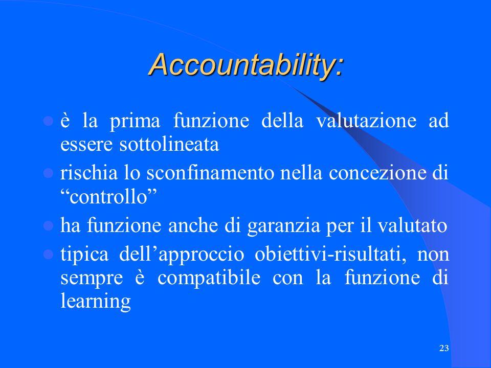 23 Accountability: è la prima funzione della valutazione ad essere sottolineata rischia lo sconfinamento nella concezione di controllo ha funzione anche di garanzia per il valutato tipica dell'approccio obiettivi-risultati, non sempre è compatibile con la funzione di learning