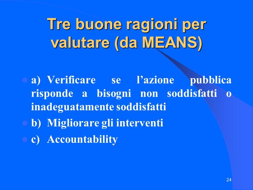 24 Tre buone ragioni per valutare (da MEANS) a)Verificare se l'azione pubblica risponde a bisogni non soddisfatti o inadeguatamente soddisfatti b)Migliorare gli interventi c)Accountability