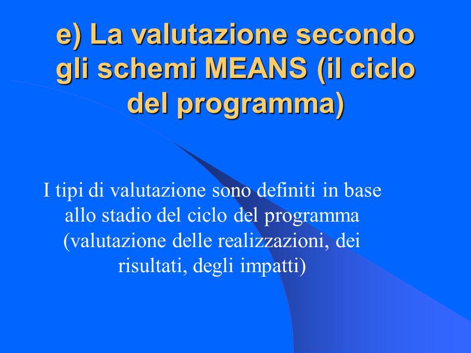 e) La valutazione secondo gli schemi MEANS (il ciclo del programma) I tipi di valutazione sono definiti in base allo stadio del ciclo del programma (valutazione delle realizzazioni, dei risultati, degli impatti)