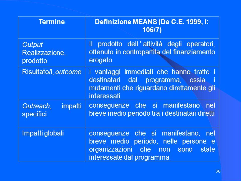 30 TermineDefinizione MEANS (Da C.E.