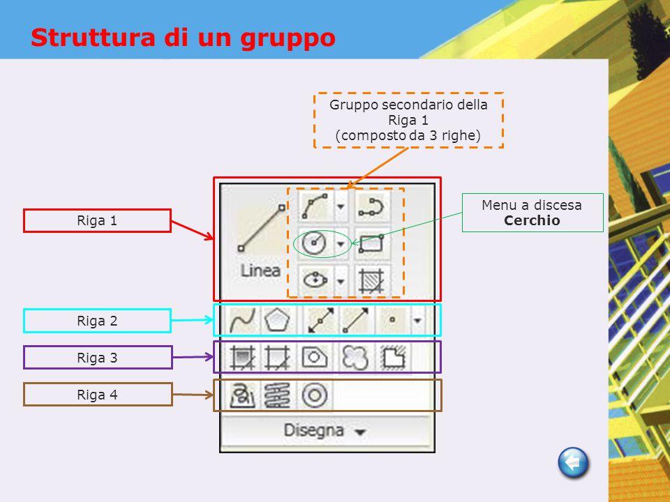 Struttura di un gruppo Riga 1 Gruppo secondario della Riga 1 (composto da 3 righe) Riga 2 Riga 3 Riga 4 Menu a discesa Cerchio