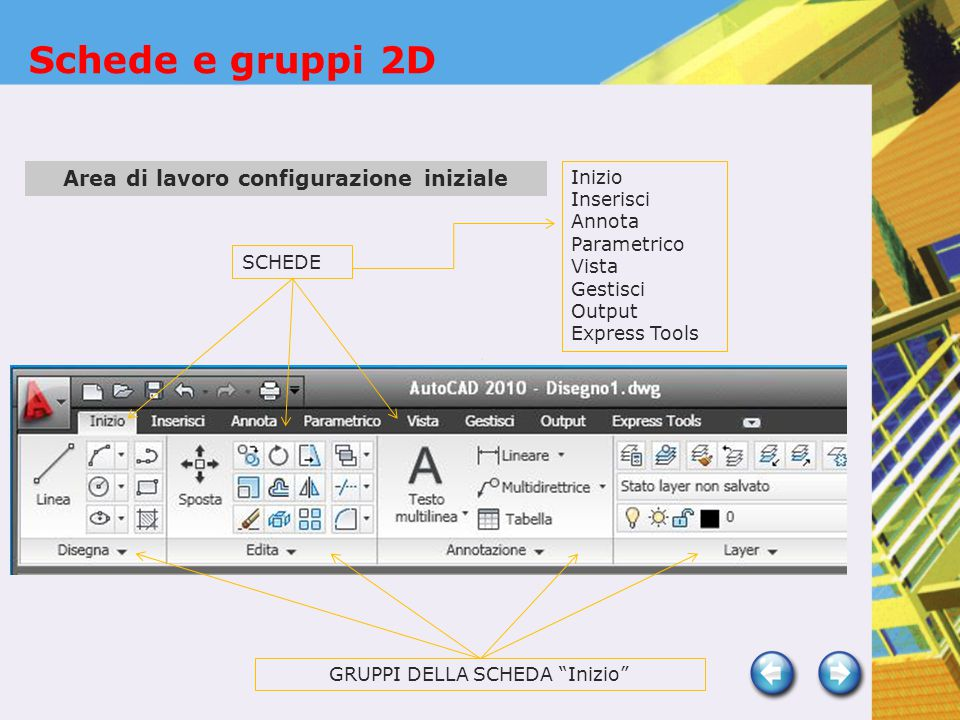 SCHEDE GRUPPI DELLA SCHEDA Inizio Inizio Inserisci Annota Parametrico Vista Gestisci Output Express Tools Area di lavoro configurazione iniziale Schede e gruppi 2D