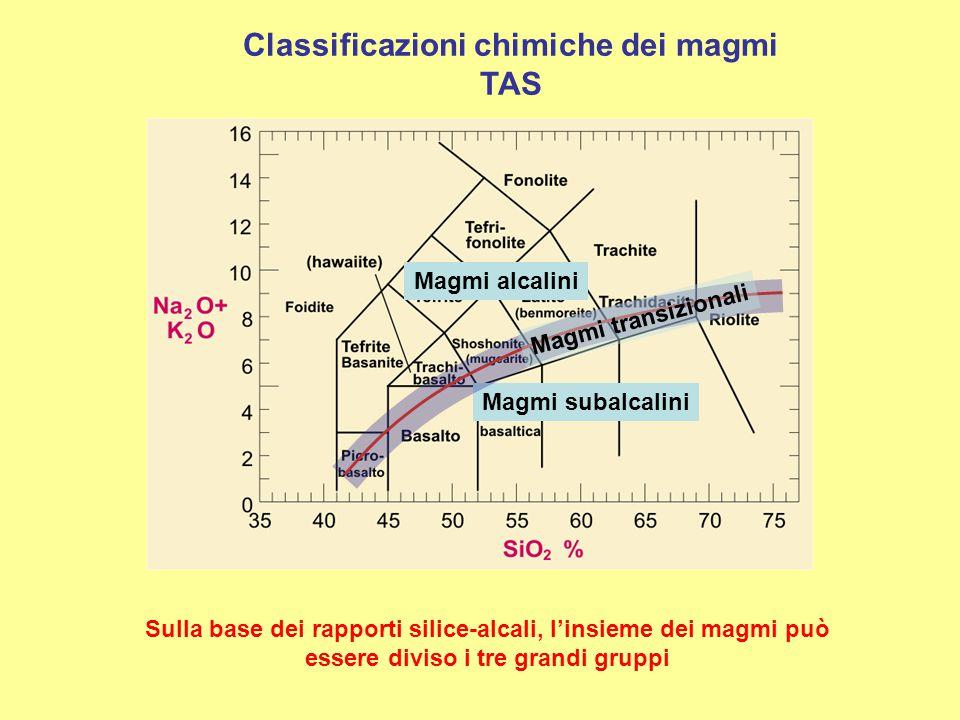 Magmi alcalino-sodici (Na 2 O > K 2 O) Magmi alcalino-potassici (K 2 O ≥ Na 2 O) Magmi transizionali sodici (Na 2 O > K 2 O) Magmi transizionali potassici o shoshonitici (K 2 O ≥ Na 2 O) Classificazioni chimiche dei magmi Magmi subalcalini: - Tholeiitici (molto poveri in alcali, specialmente K 2 O = 0.1-0.2%) - Calcalcalini (meno poveri in alcali)