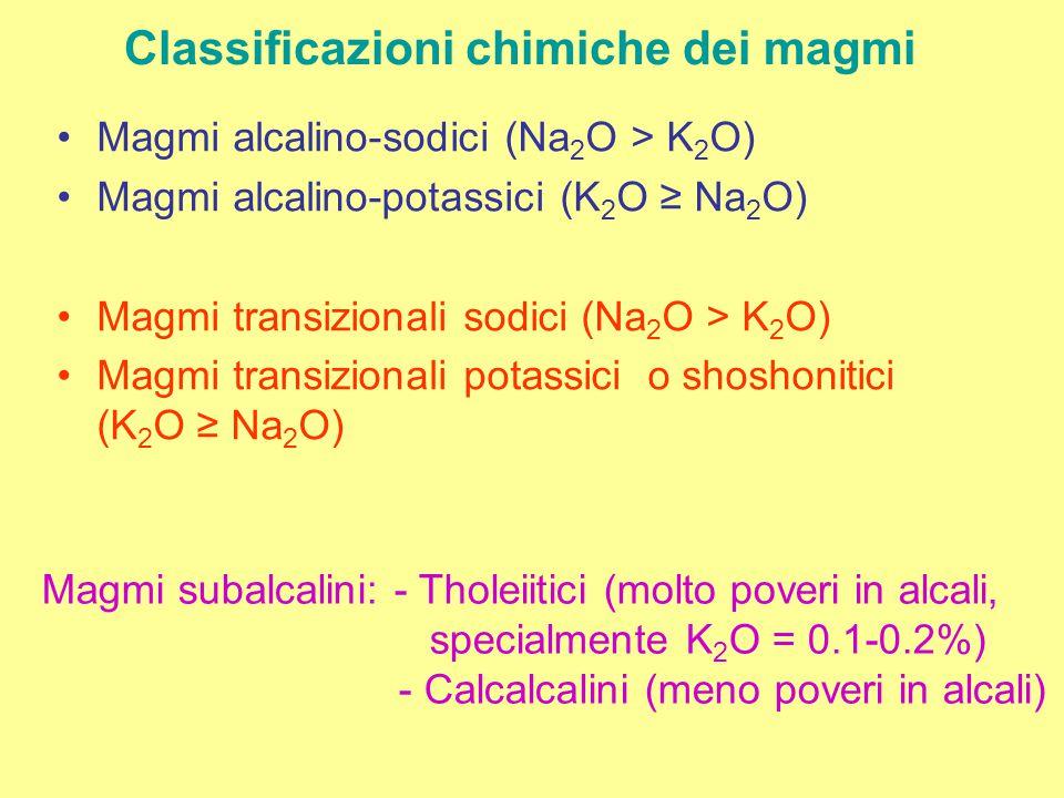 Classificazioni chimiche dei magmi Magmi iperalcalini Na 2 O + K 2 O > Al 2 O 3 (in moli) Magmi peralluminosi Al 2 O 3 > CaO + Na 2 O + K 2 O (in moli) Magmi metalluminosi Al 2 O 3 < CaO + Na 2 O + K 2 O (in moli)