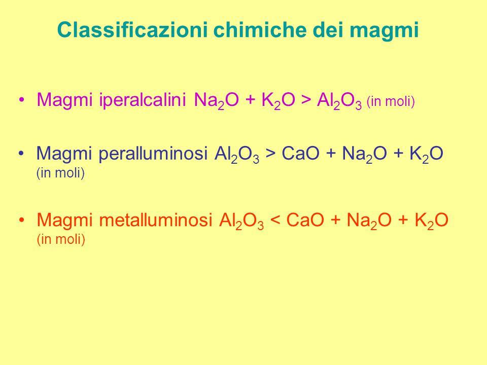 Classificazioni chimiche dei magmi Magmi iperalcalini Na 2 O + K 2 O > Al 2 O 3 (in moli) Magmi peralluminosi Al 2 O 3 > CaO + Na 2 O + K 2 O (in moli