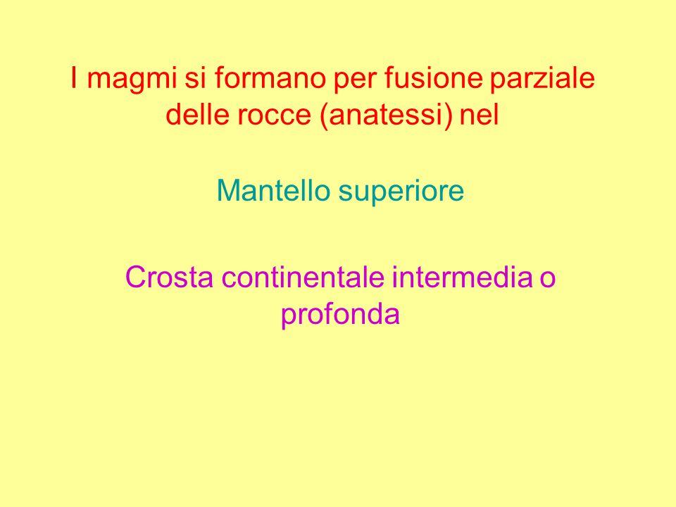 Mantello superiore Crosta continentale intermedia o profonda I magmi si formano per fusione parziale delle rocce (anatessi) nel
