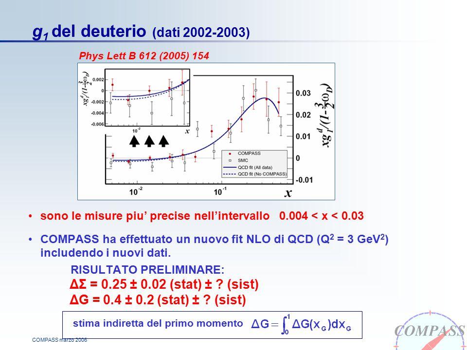 COMPASS marzo 2006 g 1 del deuterio (dati 2002-2003) sono le misure piu' precise nell'intervallo 0.004 < x < 0.03 COMPASS ha effettuato un nuovo fit NLO di QCD (Q 2 = 3 GeV 2 ) includendo i nuovi dati.