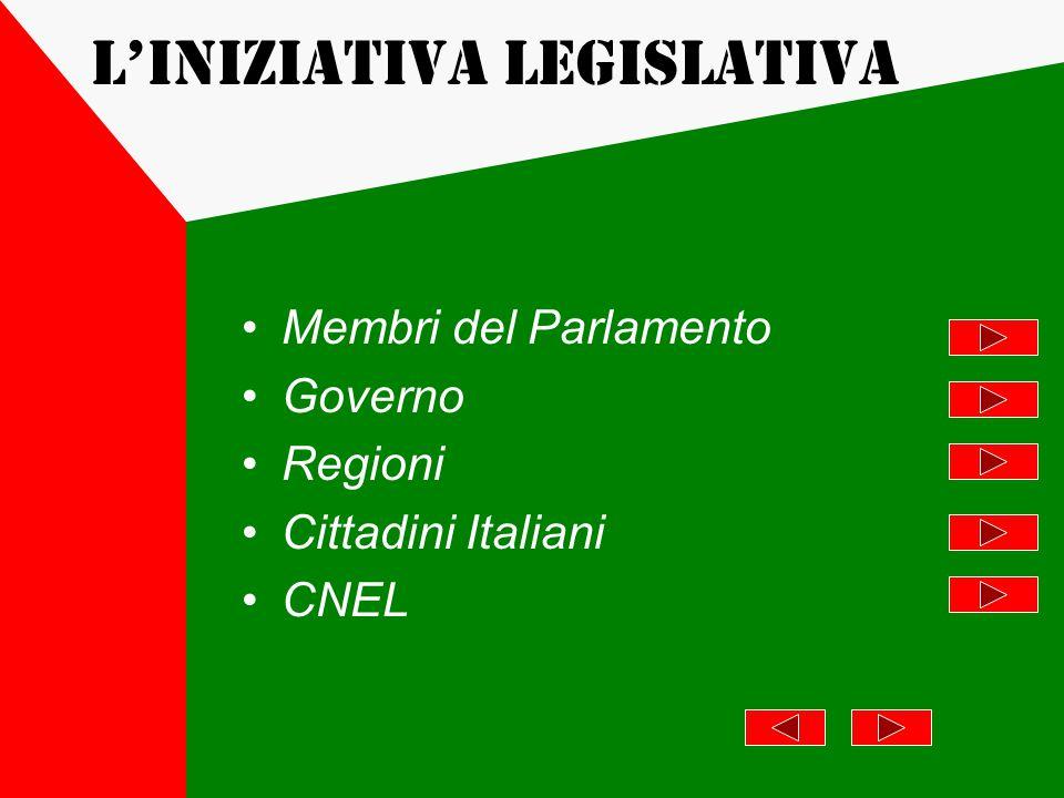 ITER ORDINARIO DI FORMAZIONE DI UNA LEGGE FUNZIONE LEGISLATIVA DEL PARLAMENTO