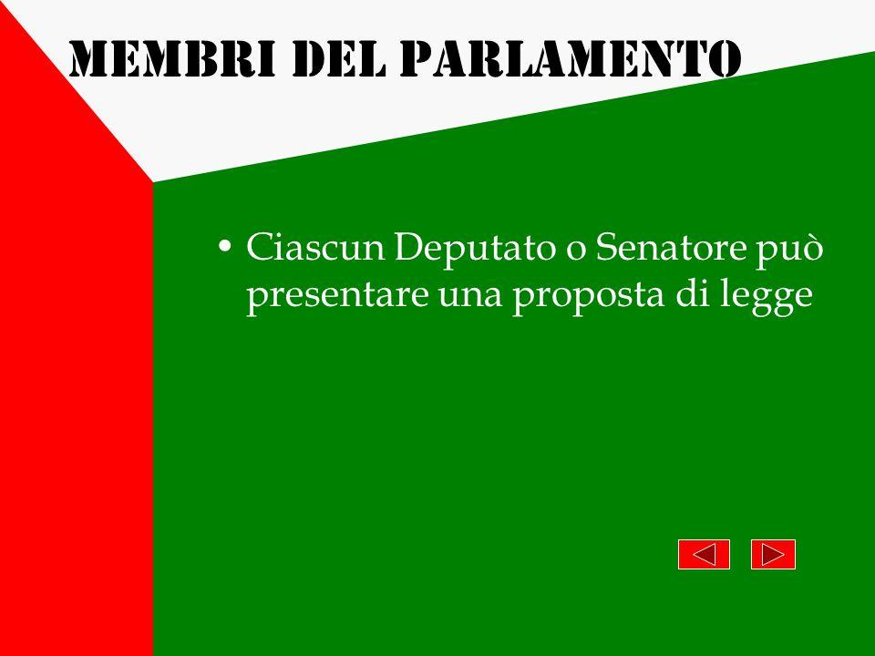 L'INIZIATIVA LEGISLATIVA Membri del Parlamento Governo Regioni Cittadini Italiani CNEL