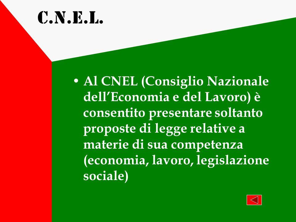 Cittadini Italiani L'iniziativa popolare può essere esercitata da 50.000 elettori mediante un progetto di legge redatto in articoli e presentato indifferentemente all'una o all'altra Camera.