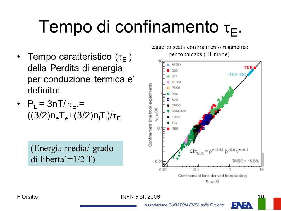 F OrsittoINFN 5 ott 200610 Tempo di confinamento  E. Tempo caratteristico (  E ) della Perdita di energia per conduzione termica e' definito: P L =