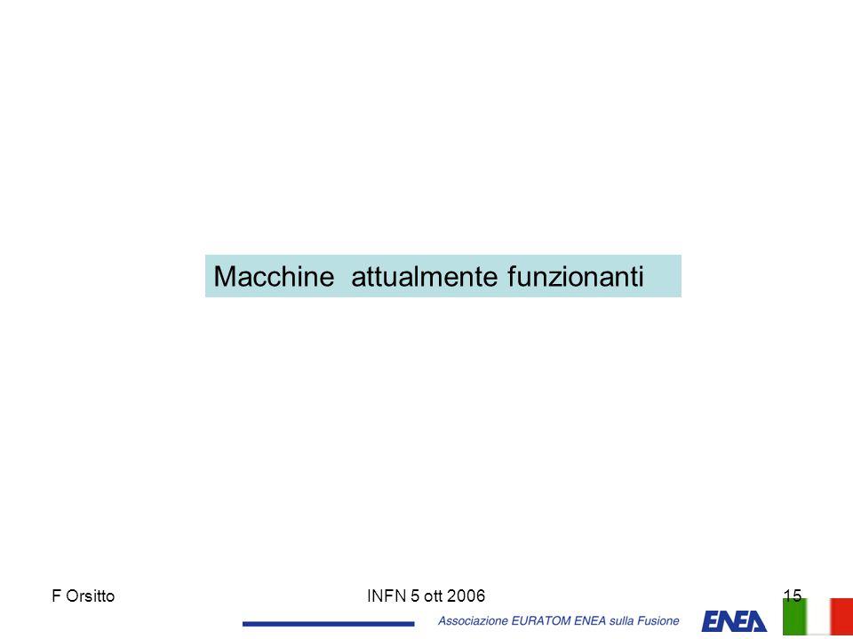 F OrsittoINFN 5 ott 200615 Macchine attualmente funzionanti