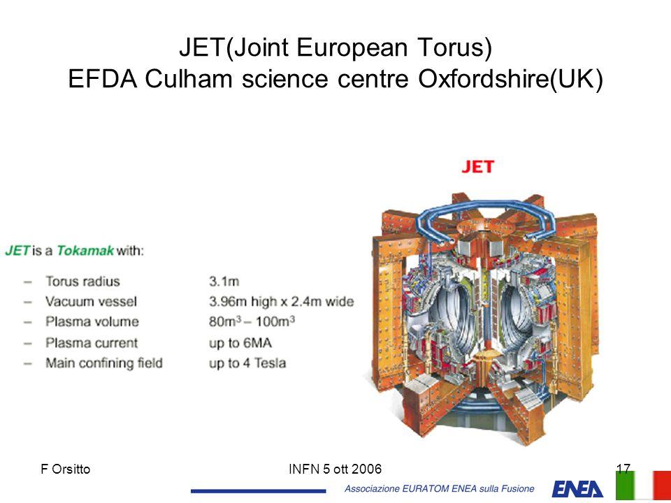 F OrsittoINFN 5 ott 200617 JET(Joint European Torus) EFDA Culham science centre Oxfordshire(UK)