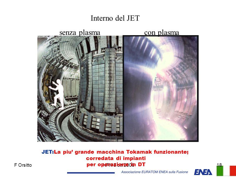 F OrsittoINFN 5 ott 200618 JET:La piu' grande macchina Tokamak funzionante; corredata di impianti per operazione in DT Interno del JET senza plasma co