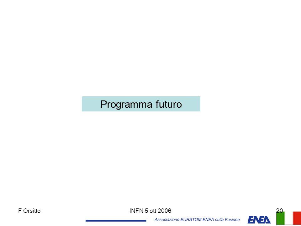 F OrsittoINFN 5 ott 200620 Programma futuro