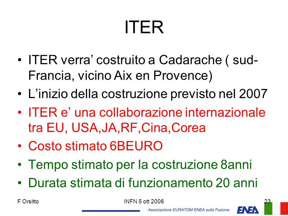 F OrsittoINFN 5 ott 200623 ITER ITER verra' costruito a Cadarache ( sud- Francia, vicino Aix en Provence) L'inizio della costruzione previsto nel 2007