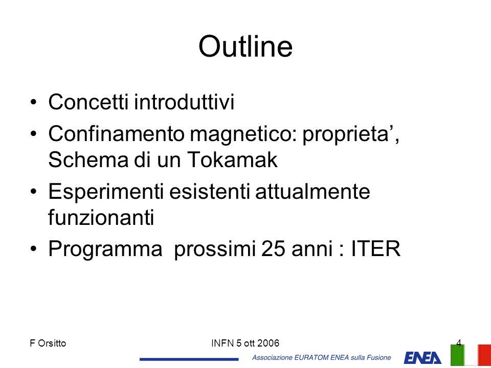 F OrsittoINFN 5 ott 20064 Outline Concetti introduttivi Confinamento magnetico: proprieta', Schema di un Tokamak Esperimenti esistenti attualmente fun