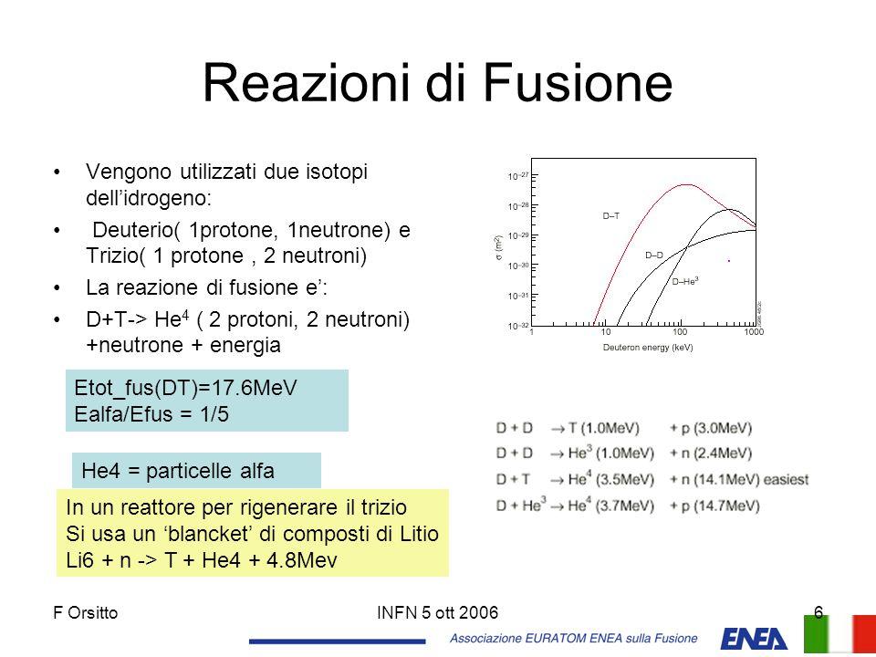 F OrsittoINFN 5 ott 20066 Reazioni di Fusione Vengono utilizzati due isotopi dell'idrogeno: Deuterio( 1protone, 1neutrone) e Trizio( 1 protone, 2 neut