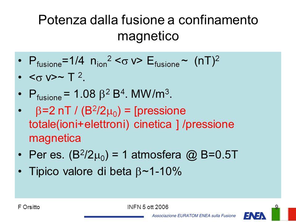 F OrsittoINFN 5 ott 20069 Potenza dalla fusione a confinamento magnetico P fusione =1/4 n ion 2 E fusione ~ (nT) 2 ~ T 2. P fusione = 1.08  2 B 4. MW