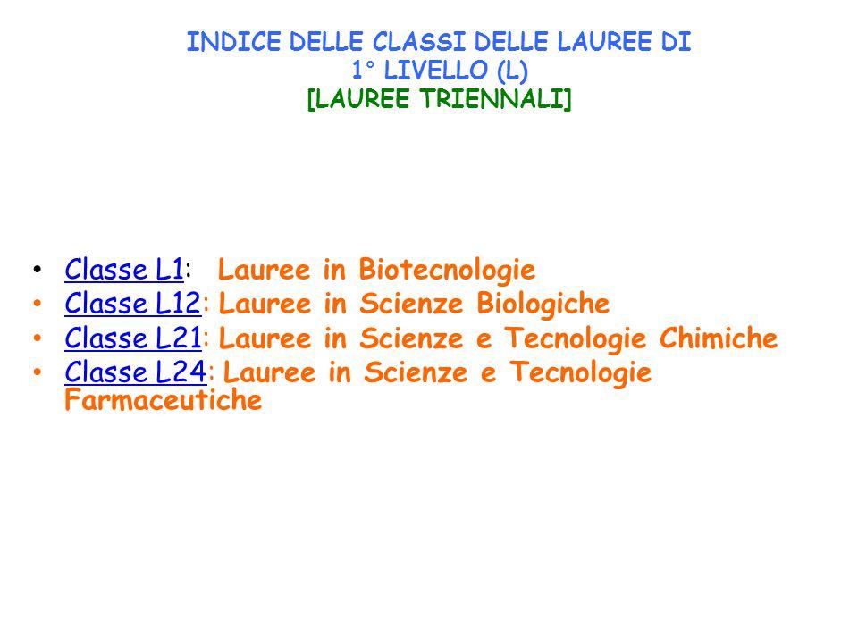 INDICE DELLE CLASSI DELLE LAUREE DI 1° LIVELLO (L) [LAUREE TRIENNALI] di interesse sanitario Classe L1: Lauree in Biotecnologie Classe L1 Classe L12: