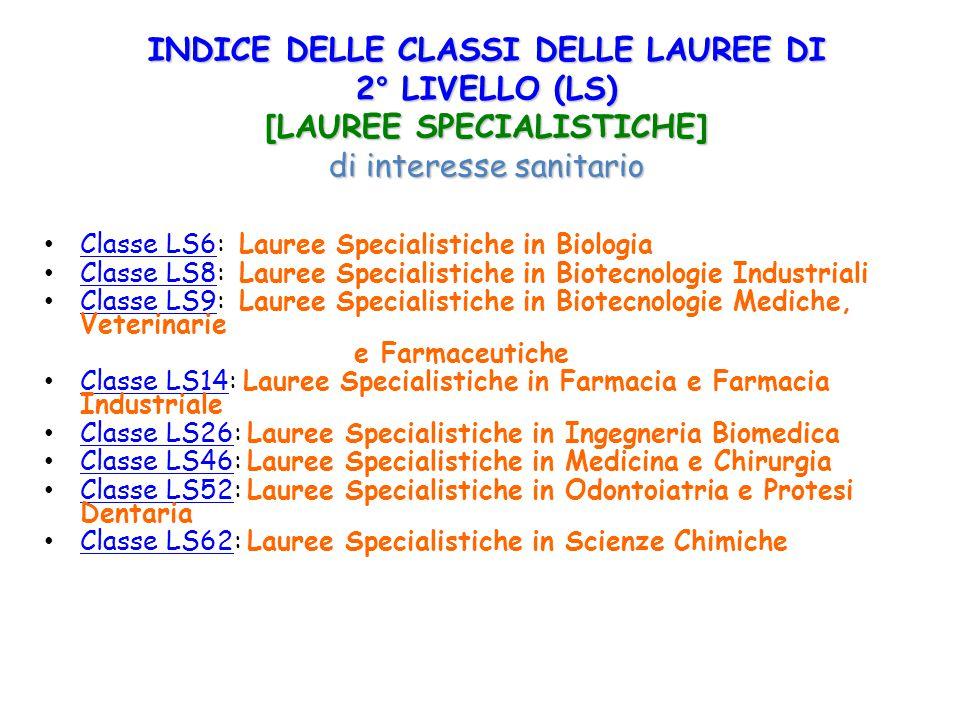 Classe LS6: Lauree Specialistiche in Biologia Classe LS6 Classe LS8: Lauree Specialistiche in Biotecnologie Industriali Classe LS8 Classe LS9: Lauree