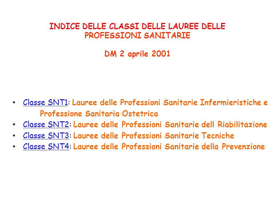 INDICE DELLE CLASSI DELLE LAUREE DELLE PROFESSIONI SANITARIE DM 2 aprile 2001 Classe SNT1: Lauree delle Professioni Sanitarie Infermieristiche e Class