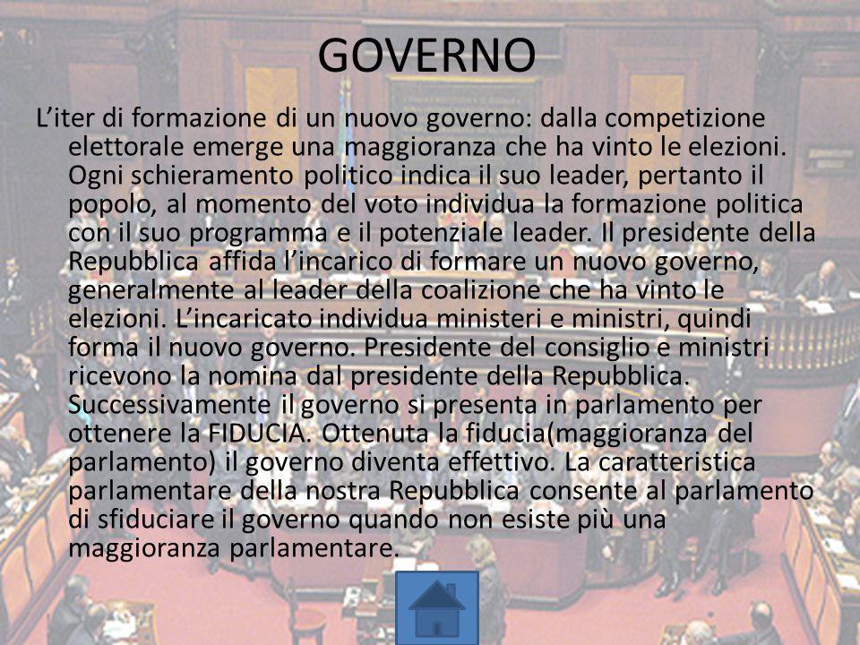GOVERNO L'iter di formazione di un nuovo governo: dalla competizione elettorale emerge una maggioranza che ha vinto le elezioni. Ogni schieramento pol