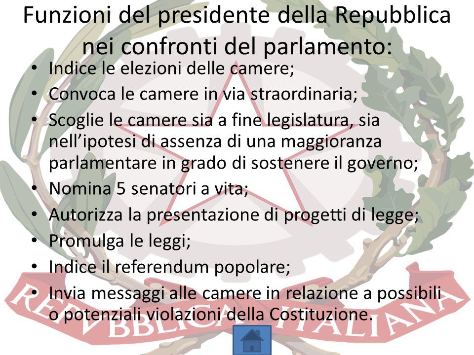 Funzioni del presidente della Repubblica nei confronti del parlamento: Indice le elezioni delle camere; Convoca le camere in via straordinaria; Scogli