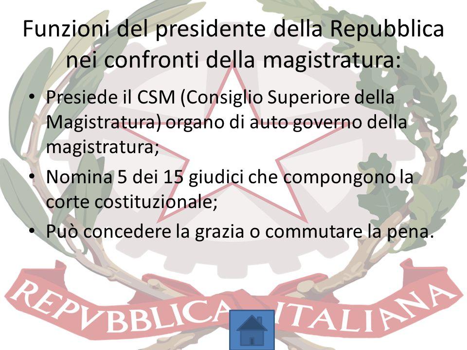 Funzioni del presidente della Repubblica nei confronti della magistratura: Presiede il CSM (Consiglio Superiore della Magistratura) organo di auto gov