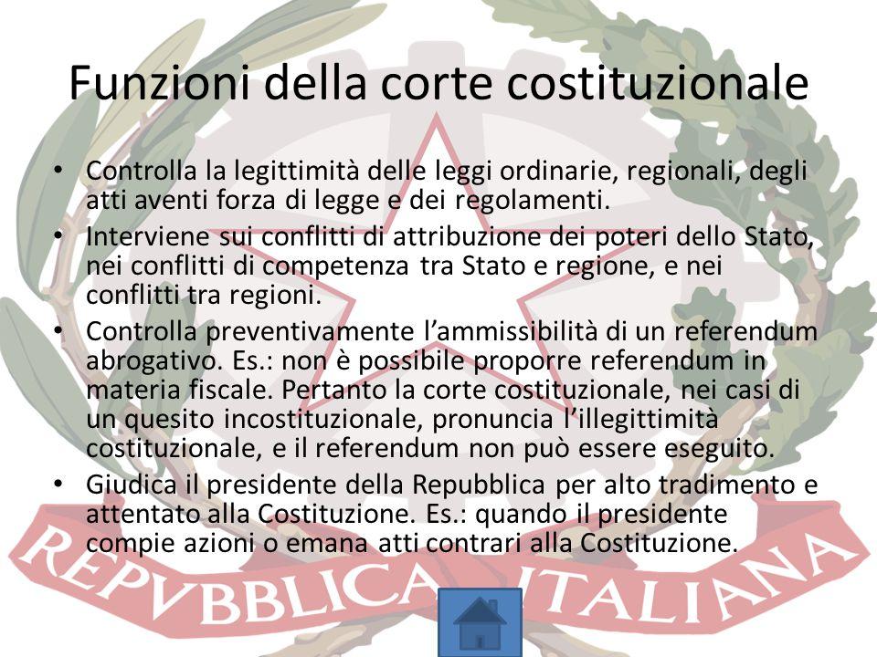 Funzioni della corte costituzionale Controlla la legittimità delle leggi ordinarie, regionali, degli atti aventi forza di legge e dei regolamenti. Int