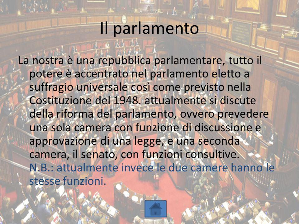 Il parlamento La nostra è una repubblica parlamentare, tutto il potere è accentrato nel parlamento eletto a suffragio universale così come previsto ne