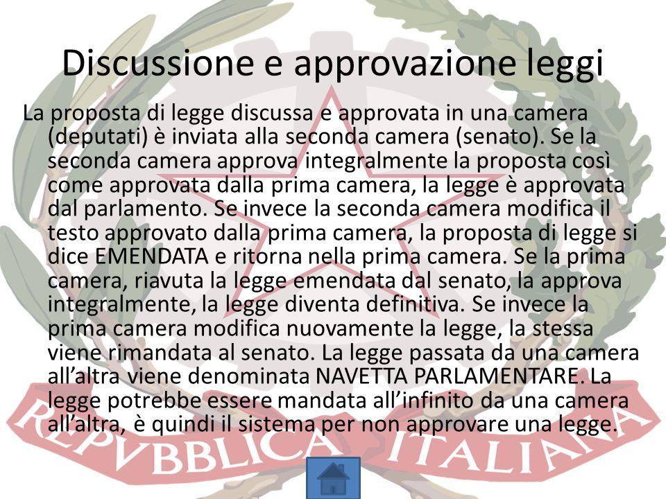 Discussione e approvazione leggi La proposta di legge discussa e approvata in una camera (deputati) è inviata alla seconda camera (senato). Se la seco