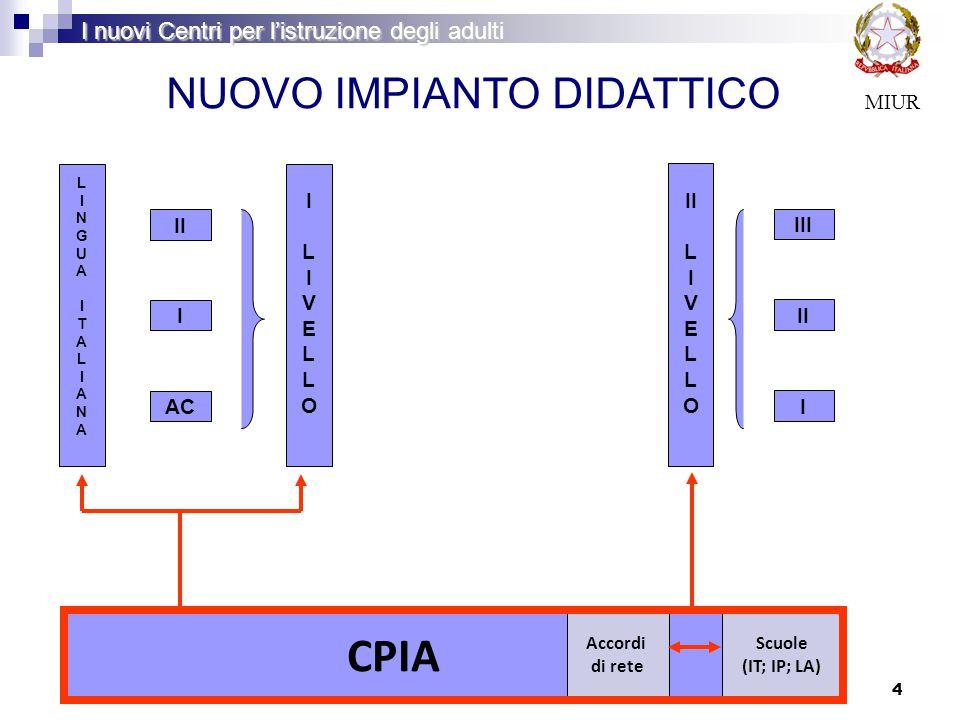5 MIUR PercorsiPeriodi didattici 1.Percorsi di I livello, articolati in due periodi didattici.