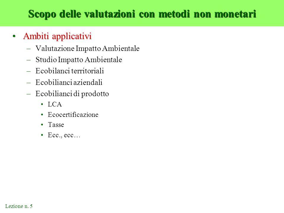 Lezione n. 5 Scopo delle valutazioni con metodi non monetari Ambiti applicativiAmbiti applicativi –Valutazione Impatto Ambientale –Studio Impatto Ambi