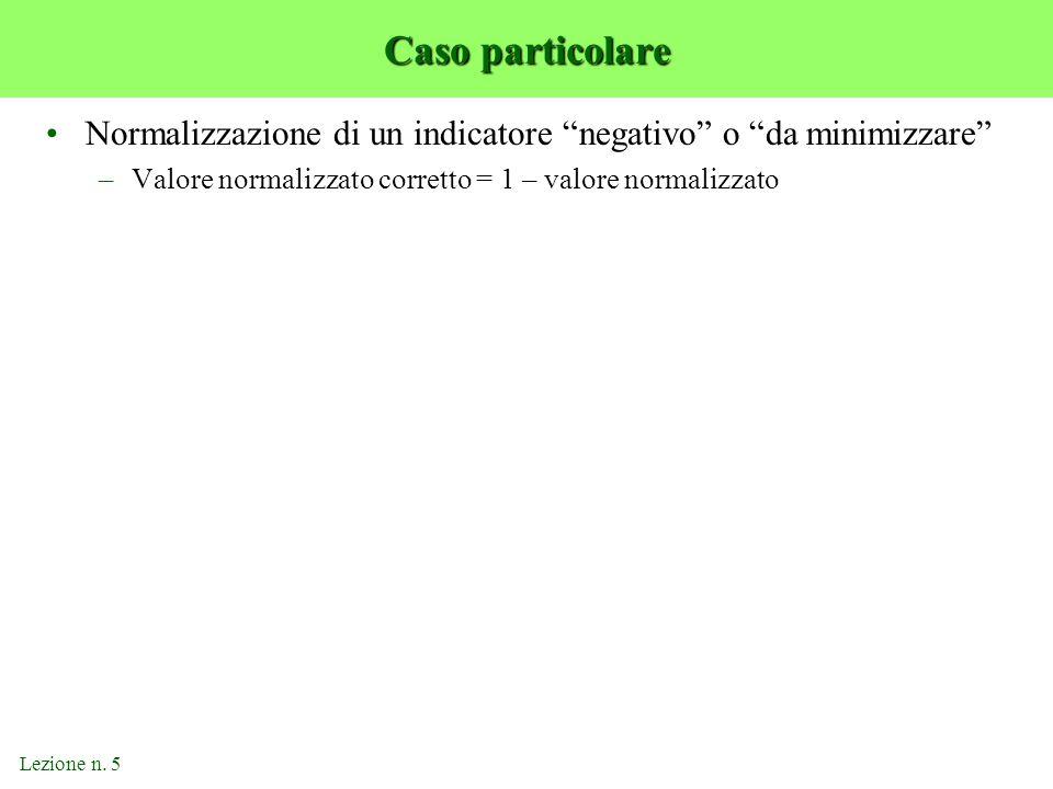 """Lezione n. 5 Caso particolare Normalizzazione di un indicatore """"negativo"""" o """"da minimizzare"""" –Valore normalizzato corretto = 1 – valore normalizzato"""