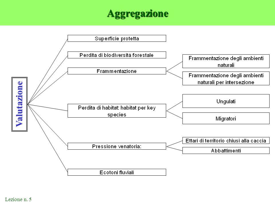 Lezione n. 5 Aggregazione Valutazione