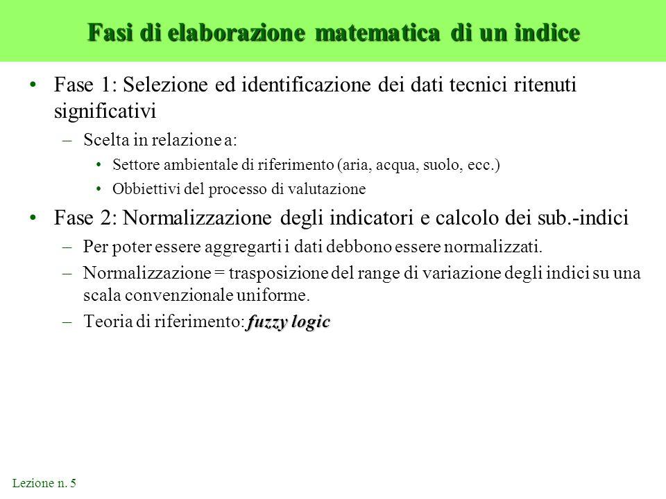 Lezione n. 5 Fasi di elaborazione matematica di un indice Fase 1: Selezione ed identificazione dei dati tecnici ritenuti significativi –Scelta in rela