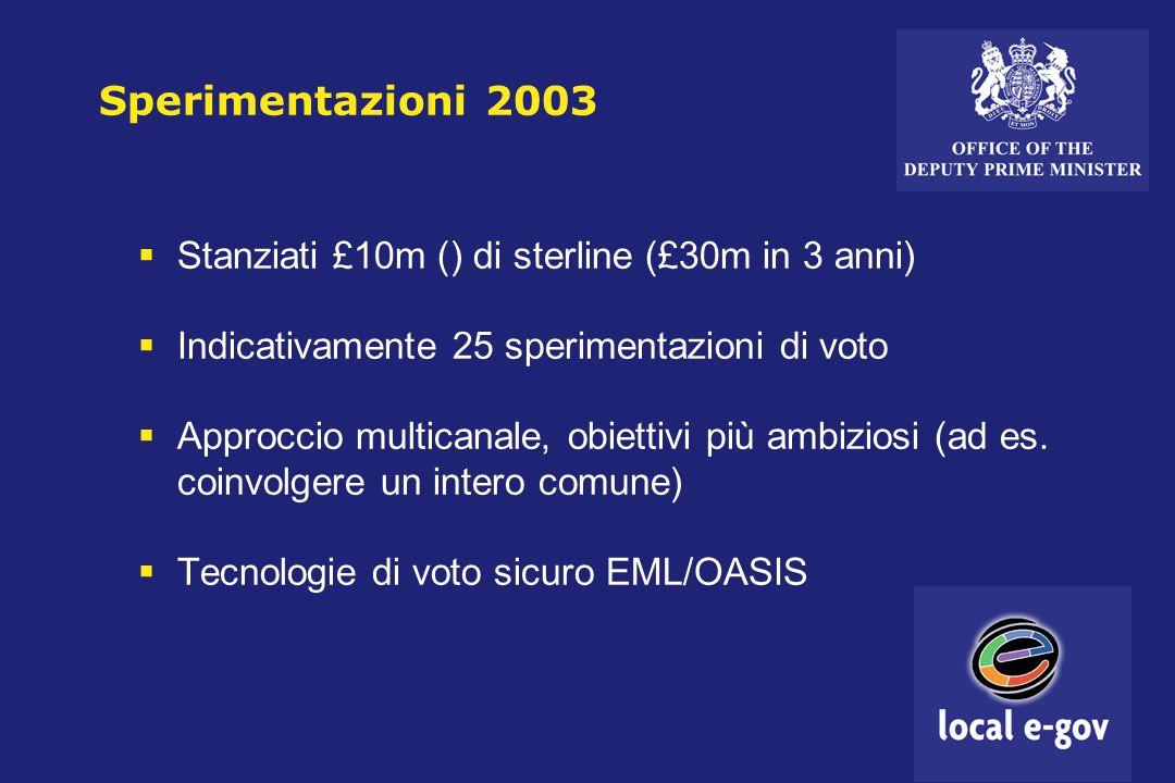 Sperimentazioni 2003  Stanziati £10m () di sterline (£30m in 3 anni)  Indicativamente 25 sperimentazioni di voto  Approccio multicanale, obiettivi più ambiziosi (ad es.