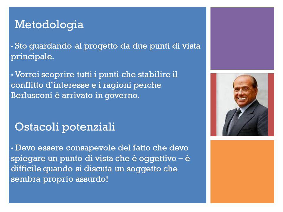 + Bibliografia iniziale/principale Ho trovato 22 fonti che mi aiutano però questi 6 sono i più importanti: Economou, N.